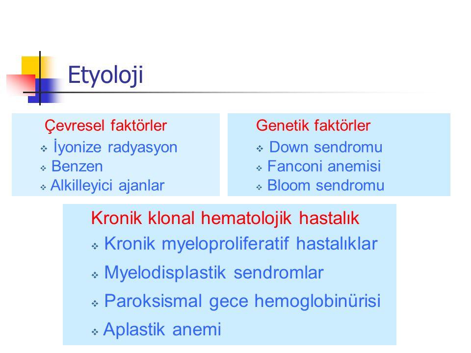 Etyoloji Çevresel faktörler  İyonize radyasyon  Benzen  Alkilleyici ajanlar Genetik faktörler  Down sendromu  Fanconi anemisi  Bloom sendromu Kr