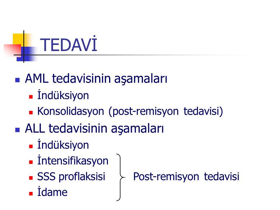TEDAVİ AML tedavisinin aşamaları İndüksiyon Konsolidasyon (post-remisyon tedavisi) ALL tedavisinin aşamaları İndüksiyon İntensifikasyon SSS proflaksis