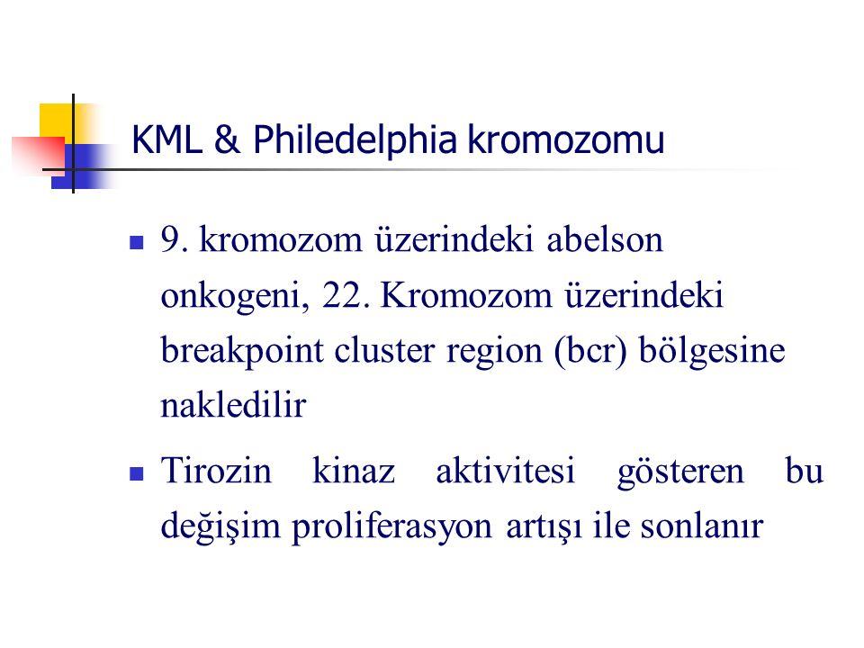 KML & Philedelphia kromozomu 9. kromozom üzerindeki abelson onkogeni, 22. Kromozom üzerindeki breakpoint cluster region (bcr) bölgesine nakledilir Tir
