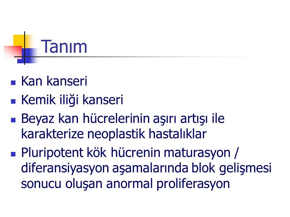 AKUT LÖSEMİLER Klinik Özellikler (3) Kİ yetmezliği bulguları:  Anemi semptom ve bulguları  Ateş  Trombositopenik kanamalar