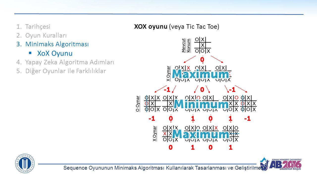 Sequence Oyununun Minimaks Algoritması Kullanılarak Tasarlanması ve Geliştirilmesi XOX oyunu (veya Tic Tac Toe)1.Tarihçesi 2.Oyun Kuralları 3.Minimaks