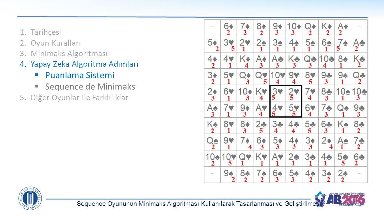 1.Tarihçesi 2.Oyun Kuralları 3.Minimaks Algoritması 4.Yapay Zeka Algoritma Adımları  Puanlama Sistemi  Sequence de Minimaks 5.Diğer Oyunlar ile Fark