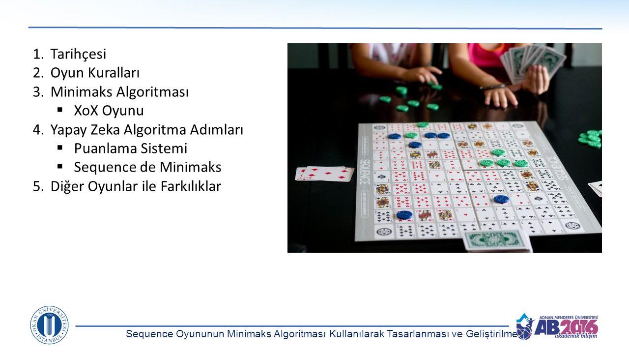 Sequence Oyununun Minimaks Algoritması Kullanılarak Tasarlanması ve Geliştirilmesi 1.Tarihçesi 2.Oyun Kuralları 3.Minimaks Algoritması  XoX Oyunu 4.Y
