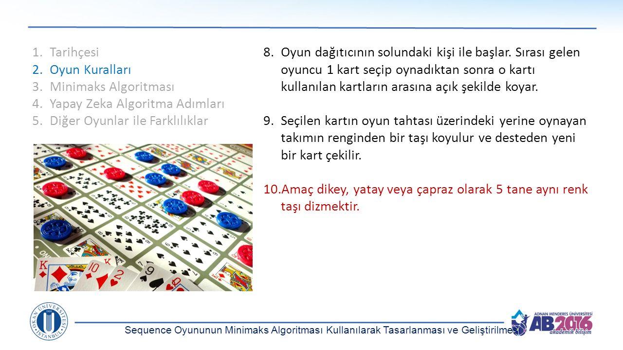 1.Tarihçesi 2.Oyun Kuralları 3.Minimaks Algoritması 4.Yapay Zeka Algoritma Adımları 5.Diğer Oyunlar ile Farklılıklar 8.Oyun dağıtıcının solundaki kişi