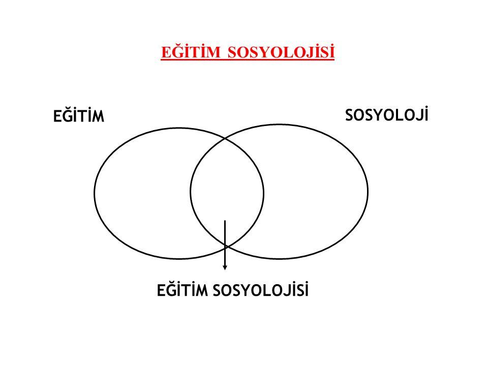 EĞİTİM SOSYOLOJİ EĞİTİM SOSYOLOJİSİ