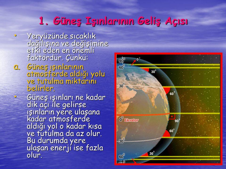 Sıcaklık Dağılışına Etki Eden Faktörler 1.Güneş ışınlarının geliş açısı 2.