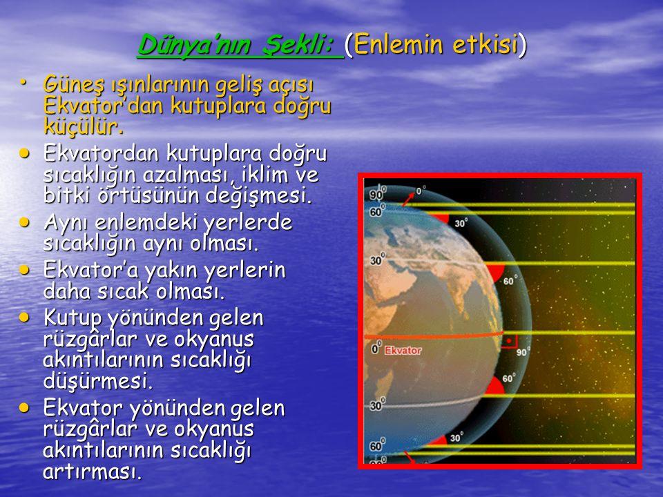 Güneş Işınlarının Yeryüzüne Düşme Açısını Etkileyen Faktörler Güneş ışınlarının geliş açısı yere ve zamana göre değişir.