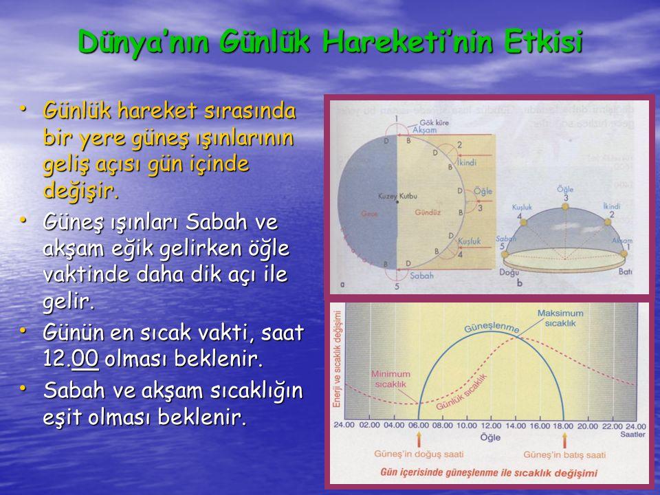 Enlem – Sıcaklık İlişkisine Ters Durumlar Enlem – sıcaklık ilişkisine uymayan durumlar özel konumun etkisini gösterir.