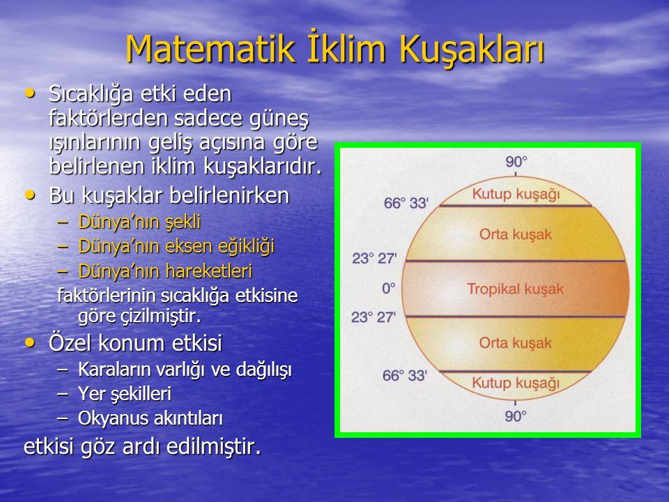 Matematik İklim Kuşakları Sıcaklık Kuşakları