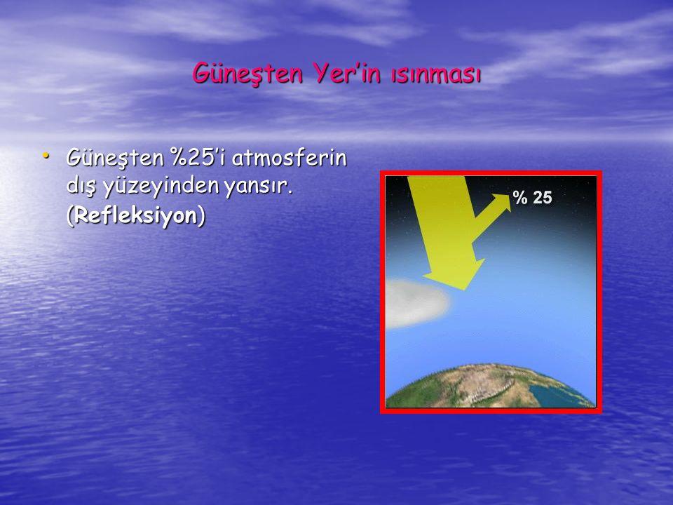 Güneşten Yer'in Isınması Güneşten dünyamıza gelen enerji miktarı atmosferin dış yüzeyinde bir santimetrekareye bir dakikada iki kaloridir.Buna solar costant (güneş sabitesi) denir.