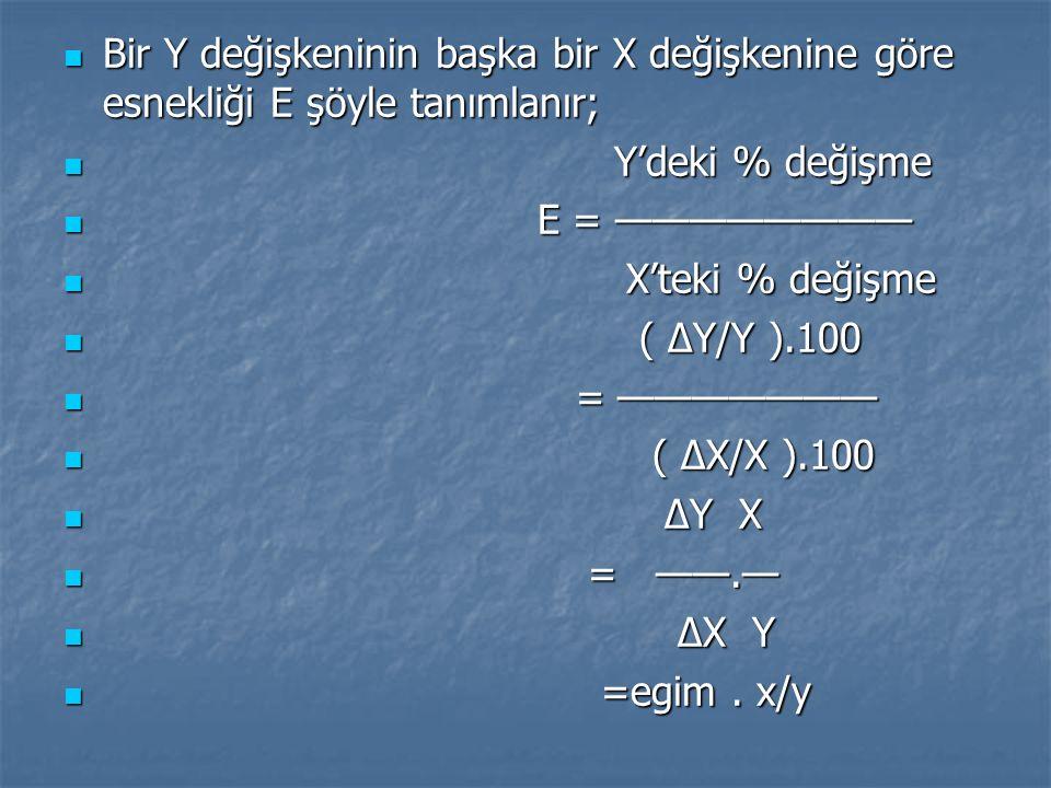 Bir Y değişkeninin başka bir X değişkenine göre esnekliği E şöyle tanımlanır; Bir Y değişkeninin başka bir X değişkenine göre esnekliği E şöyle tanıml