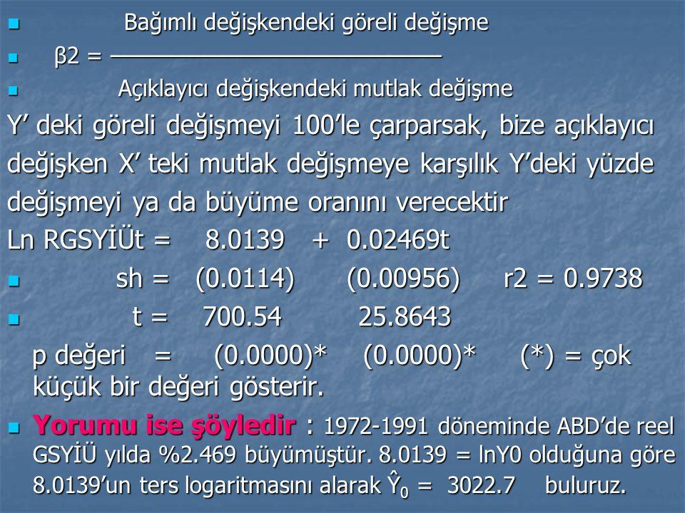 Bağımlı değişkendeki göreli değişme Bağımlı değişkendeki göreli değişme β2 = ———————————————— β2 = ———————————————— Açıklayıcı değişkendeki mutlak değ
