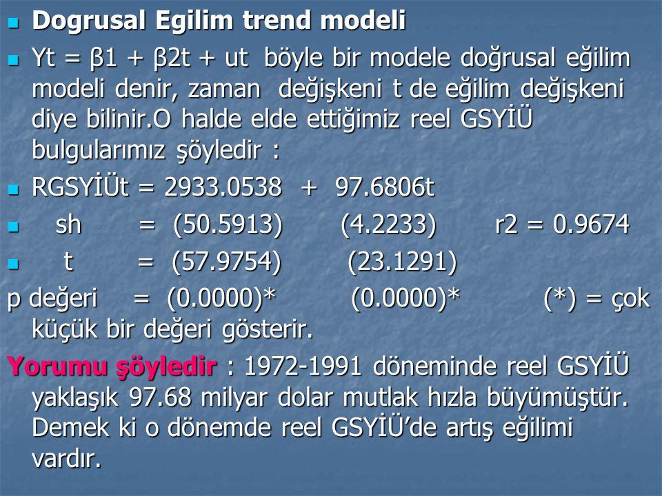Dogrusal Egilim trend modeli Dogrusal Egilim trend modeli Yt = β1 + β2t + ut böyle bir modele doğrusal eğilim modeli denir, zaman değişkeni t de eğili