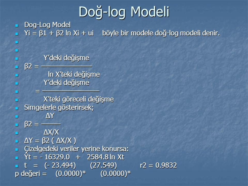 Doğ-log Modeli Dog-Log Model Dog-Log Model Yi = β1 + β2 ln Xi + ui böyle bir modele doğ-log modeli denir. Yi = β1 + β2 ln Xi + ui böyle bir modele doğ