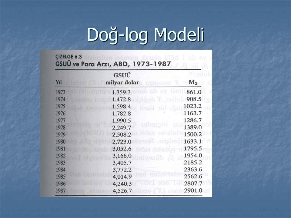 Doğ-log Modeli