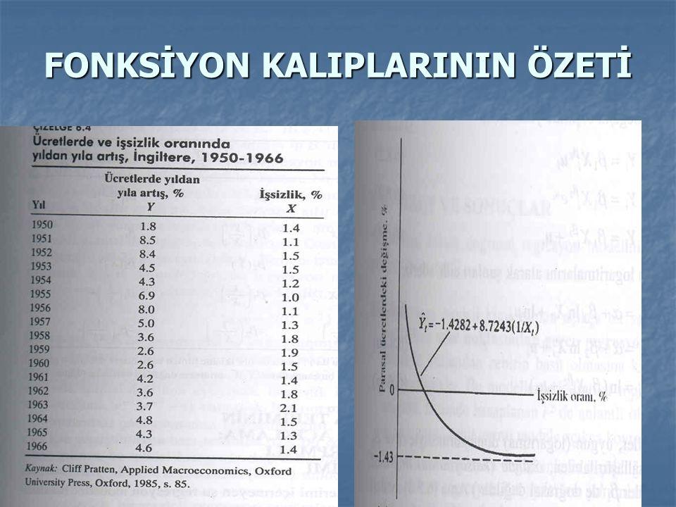 FONKSİYON KALIPLARININ ÖZETİ