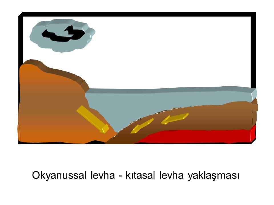 Okyanussal levha - kıtasal levha yaklaşması