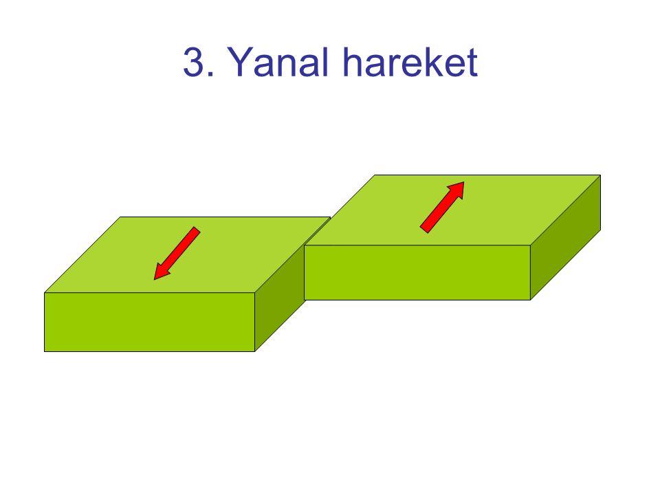 3. Yanal hareket