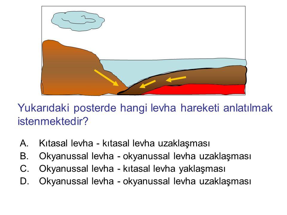 Yukarıdaki posterde hangi levha hareketi anlatılmak istenmektedir? A.Kıtasal levha - kıtasal levha uzaklaşması B.Okyanussal levha - okyanussal levha u