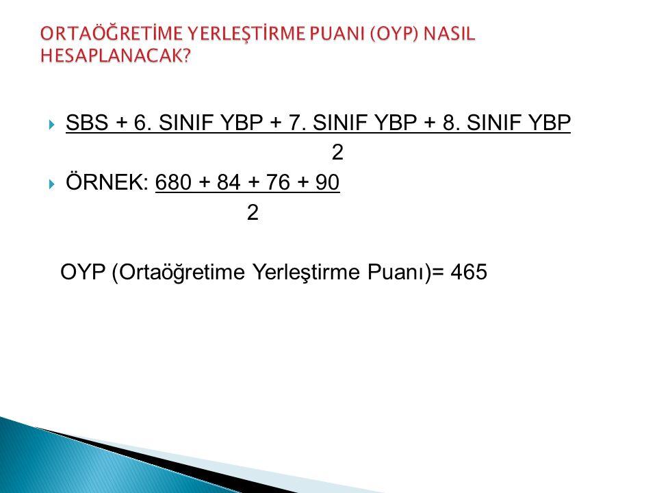  SBS + 6. SINIF YBP + 7. SINIF YBP + 8. SINIF YBP 2  ÖRNEK: 680 + 84 + 76 + 90 2 OYP (Ortaöğretime Yerleştirme Puanı)= 465