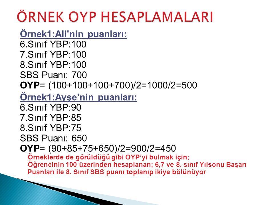 Örnek1:Ali'nin puanları: 6.Sınıf YBP:100 7.Sınıf YBP:100 8.Sınıf YBP:100 SBS Puanı: 700 OYP= (100+100+100+700)/2=1000/2=500 Örnek1:Ayşe'nin puanları: