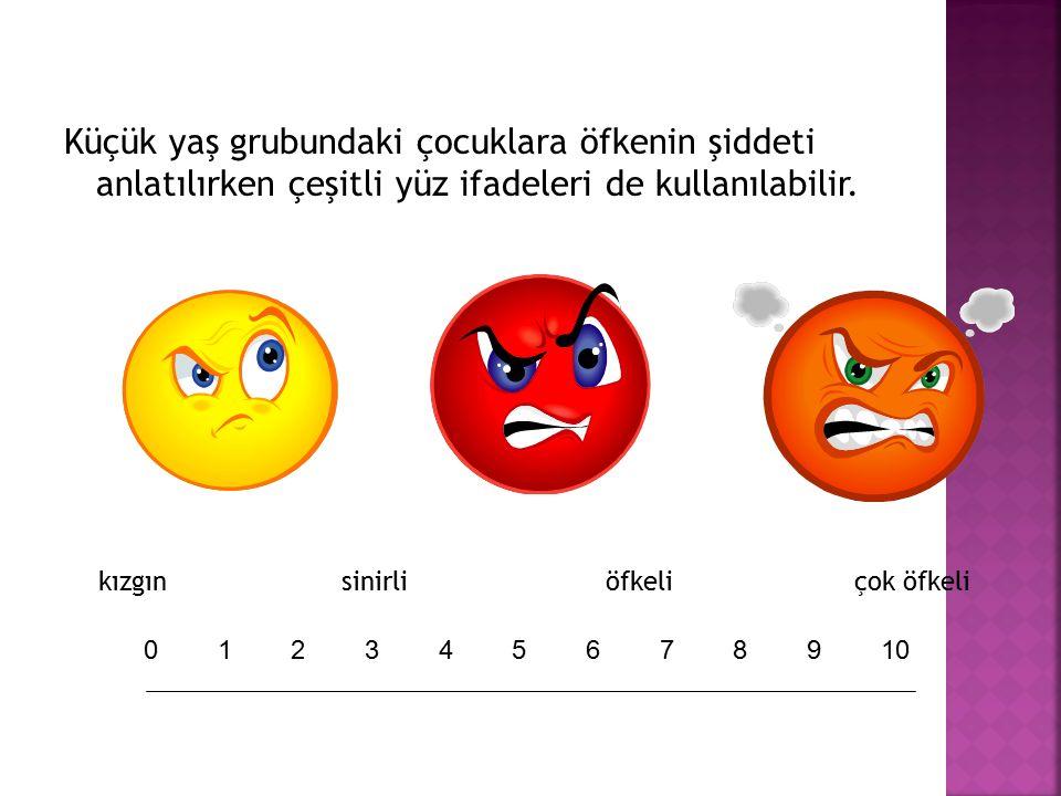 Küçük yaş grubundaki çocuklara öfkenin şiddeti anlatılırken çeşitli yüz ifadeleri de kullanılabilir. kızgın sinirli öfkeli çok öfkeli 0 1 2 3 4 5 6 7