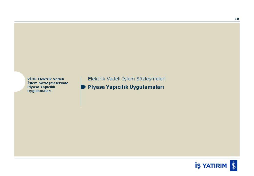 Elektrik Vadeli İşlem Sözleşmeleri Piyasa Yapıcılık Uygulamaları VİOP Elektrik Vadeli İşlem Sözleşmelerinde Piyasa Yapıcılık Uygulamaları 10