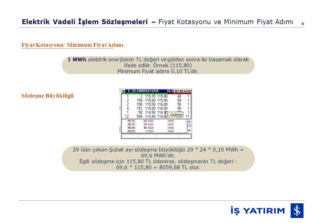 4 Elektrik Vadeli İşlem Sözleşmeleri – Fiyat Kotasyonu ve Minimum Fiyat Adımı Fiyat Kotasyonu / Minimum Fiyat Adımı 1 MWh elektrik enerjisinin TL değeri virgülden sonra iki basamak olarak ifade edilir.
