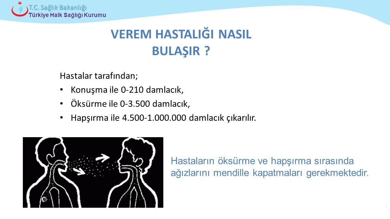 Çocuk ve Ergen Sağlığı Daire Başkanlığı Türkiye Halk Sağlığı Kurumu T.C. Sağlık Bakanlığı Hastalar tarafından; Konuşma ile 0-210 damlacık, Öksürme ile