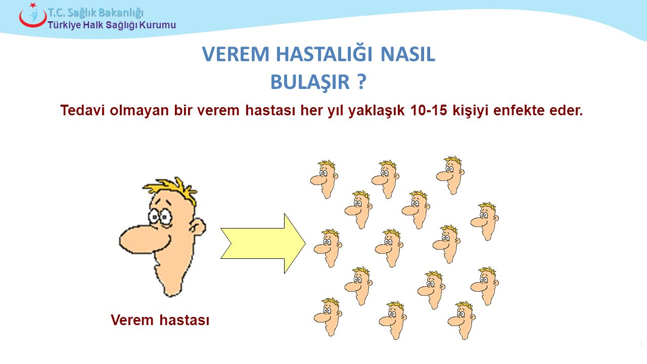 Çocuk ve Ergen Sağlığı Daire Başkanlığı Türkiye Halk Sağlığı Kurumu T.C. Sağlık Bakanlığı Tedavi olmayan bir verem hastası her yıl yaklaşık 10-15 kişi