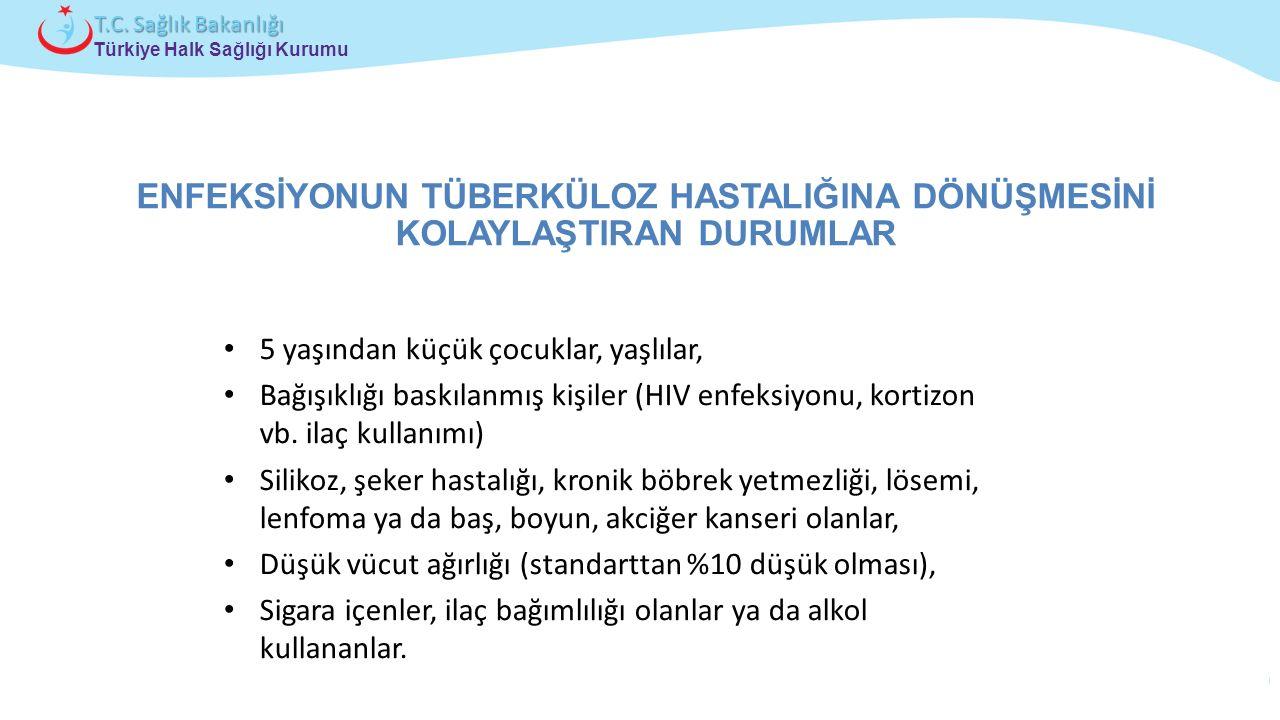 Çocuk ve Ergen Sağlığı Daire Başkanlığı Türkiye Halk Sağlığı Kurumu T.C. Sağlık Bakanlığı 5 yaşından küçük çocuklar, yaşlılar, Bağışıklığı baskılanmış