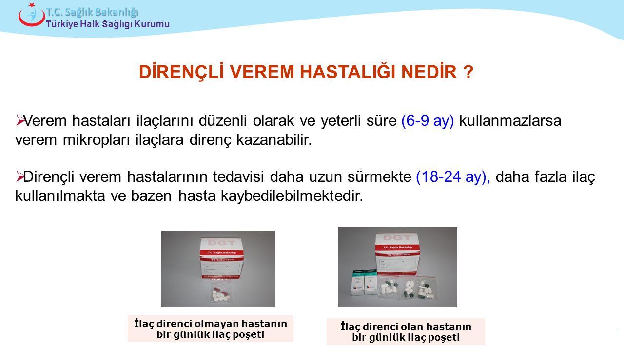 Çocuk ve Ergen Sağlığı Daire Başkanlığı Türkiye Halk Sağlığı Kurumu T.C. Sağlık Bakanlığı DİRENÇLİ VEREM HASTALIĞI NEDİR ?  Verem hastaları ilaçların
