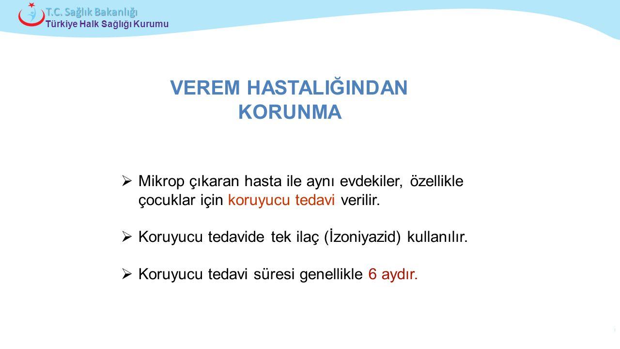 Çocuk ve Ergen Sağlığı Daire Başkanlığı Türkiye Halk Sağlığı Kurumu T.C. Sağlık Bakanlığı VEREM HASTALIĞINDAN KORUNMA  Mikrop çıkaran hasta ile aynı