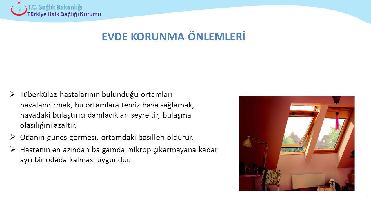 Çocuk ve Ergen Sağlığı Daire Başkanlığı Türkiye Halk Sağlığı Kurumu T.C. Sağlık Bakanlığı EVDE KORUNMA ÖNLEMLERİ  Tüberküloz hastalarının bulunduğu o