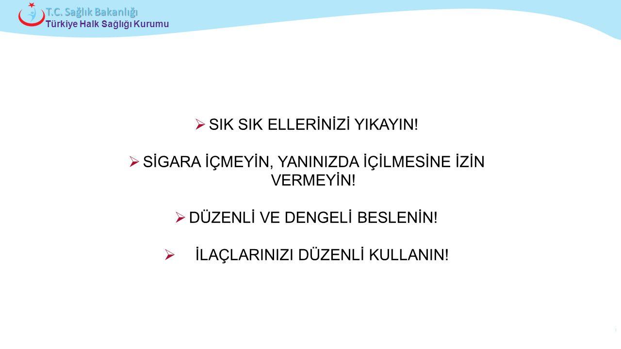 Çocuk ve Ergen Sağlığı Daire Başkanlığı Türkiye Halk Sağlığı Kurumu T.C. Sağlık Bakanlığı  SIK SIK ELLERİNİZİ YIKAYIN!  SİGARA İÇMEYİN, YANINIZDA İÇ