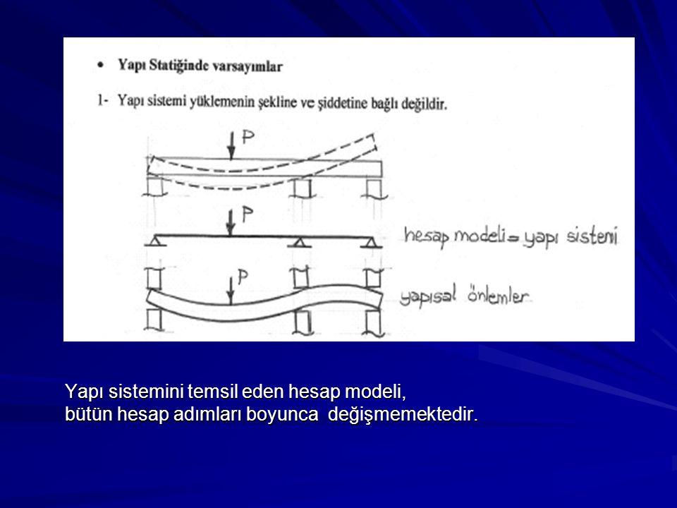 Yapı sistemini temsil eden hesap modeli, Yapı sistemini temsil eden hesap modeli, bütün hesap adımları boyunca değişmemektedir.