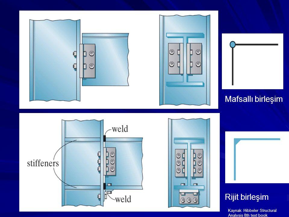 Mafsallı birleşim Rijit birleşim Kaynak: Hibbeler Structural Analysis 8th text book