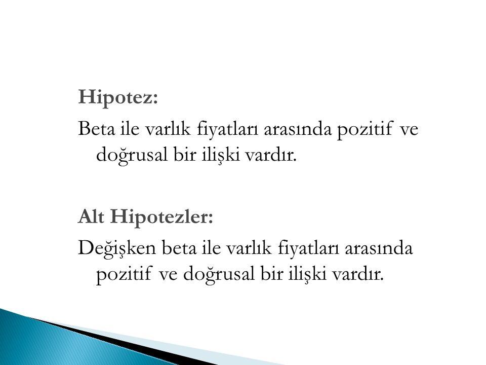 Hipotez: Beta ile varlık fiyatları arasında pozitif ve doğrusal bir ilişki vardır.