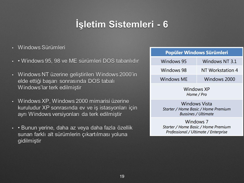 İşletim Sistemleri - 6 Windows Sürümleri Windows Sürümleri Windows 95, 98 ve ME sürümleri DOS tabanlıdır Windows 95, 98 ve ME sürümleri DOS tabanlıdır