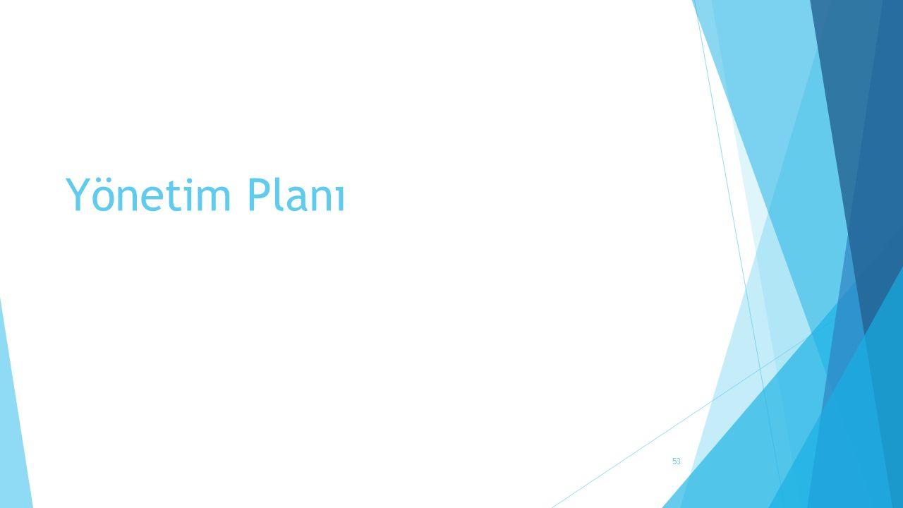 Yönetim Planı 53