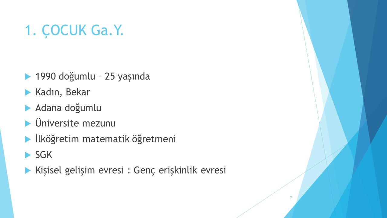 1. ÇOCUK Ga.Y.  1990 doğumlu – 25 yaşında  Kadın, Bekar  Adana doğumlu  Üniversite mezunu  İlköğretim matematik öğretmeni  SGK  Kişisel gelişim