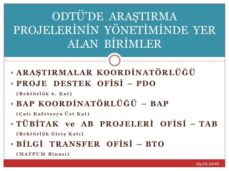  ARAŞTIRMALAR KOORDİNATÖRLÜĞÜ  PROJE DESTEK OFİSİ – PDO (Rektörlük 6.