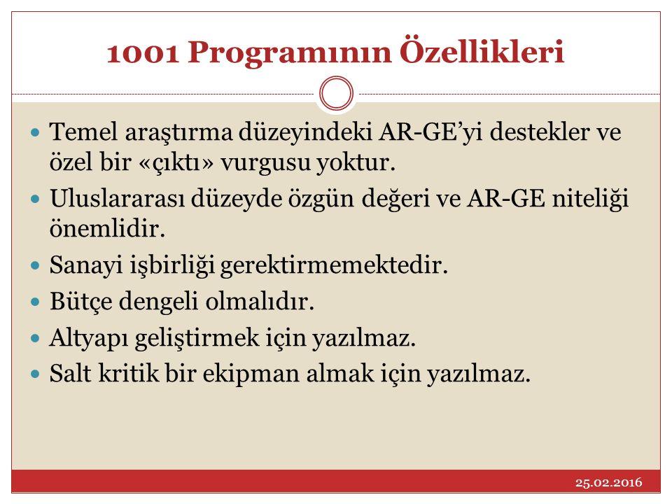 1001 Programının Özellikleri Temel araştırma düzeyindeki AR-GE'yi destekler ve özel bir «çıktı» vurgusu yoktur. Uluslararası düzeyde özgün değeri ve A