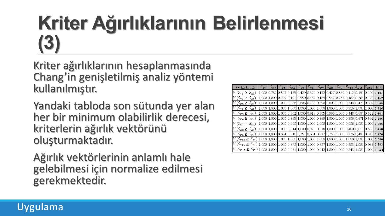 Kriter Ağırlıklarının Belirlenmesi (3) 16 Kriter ağırlıklarının hesaplanmasında Chang'in genişletilmiş analiz yöntemi kullanılmıştır.
