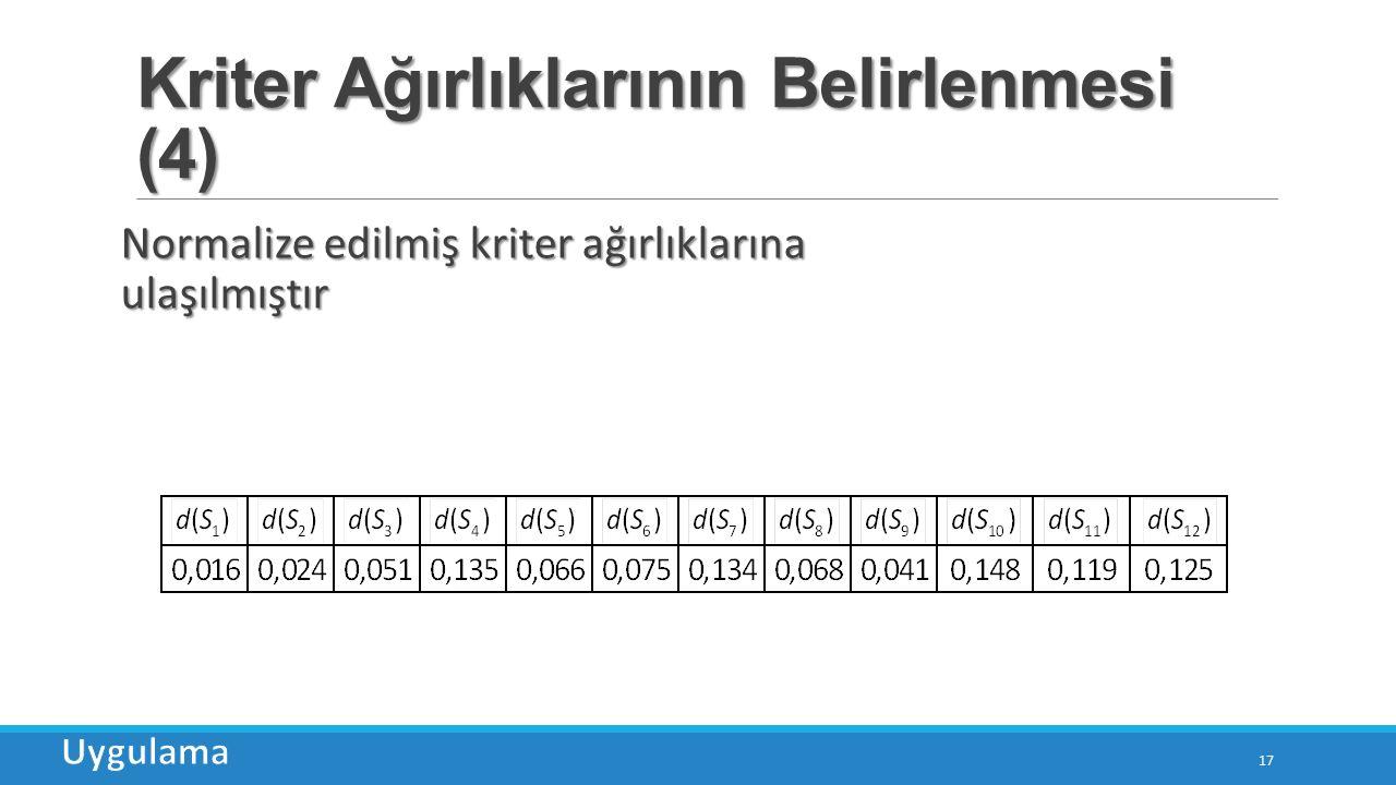 Kriter Ağırlıklarının Belirlenmesi (4) 17 Normalize edilmiş kriter ağırlıklarına ulaşılmıştır Normalize edilmiş kriter ağırlıklarına ulaşılmıştır