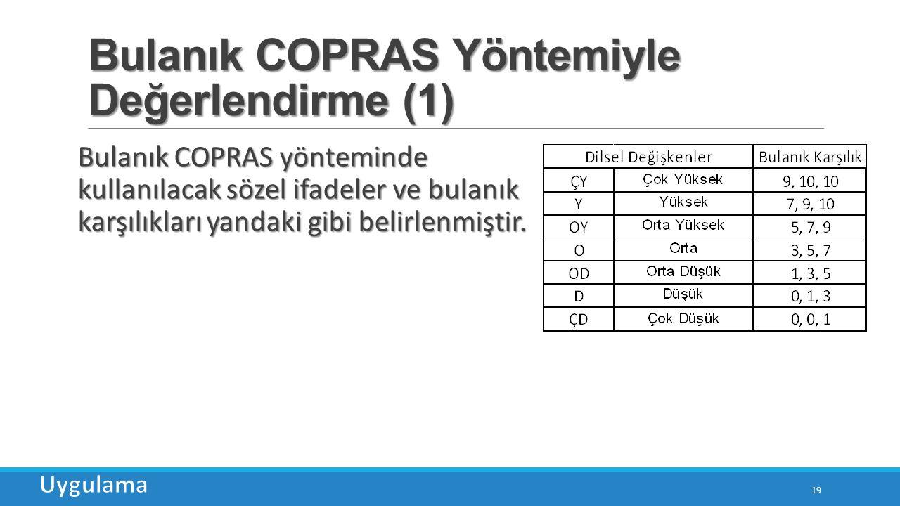 Bulanık COPRAS Yöntemiyle Değerlendirme (1) 19 Bulanık COPRAS yönteminde kullanılacak sözel ifadeler ve bulanık karşılıkları yandaki gibi belirlenmiştir.
