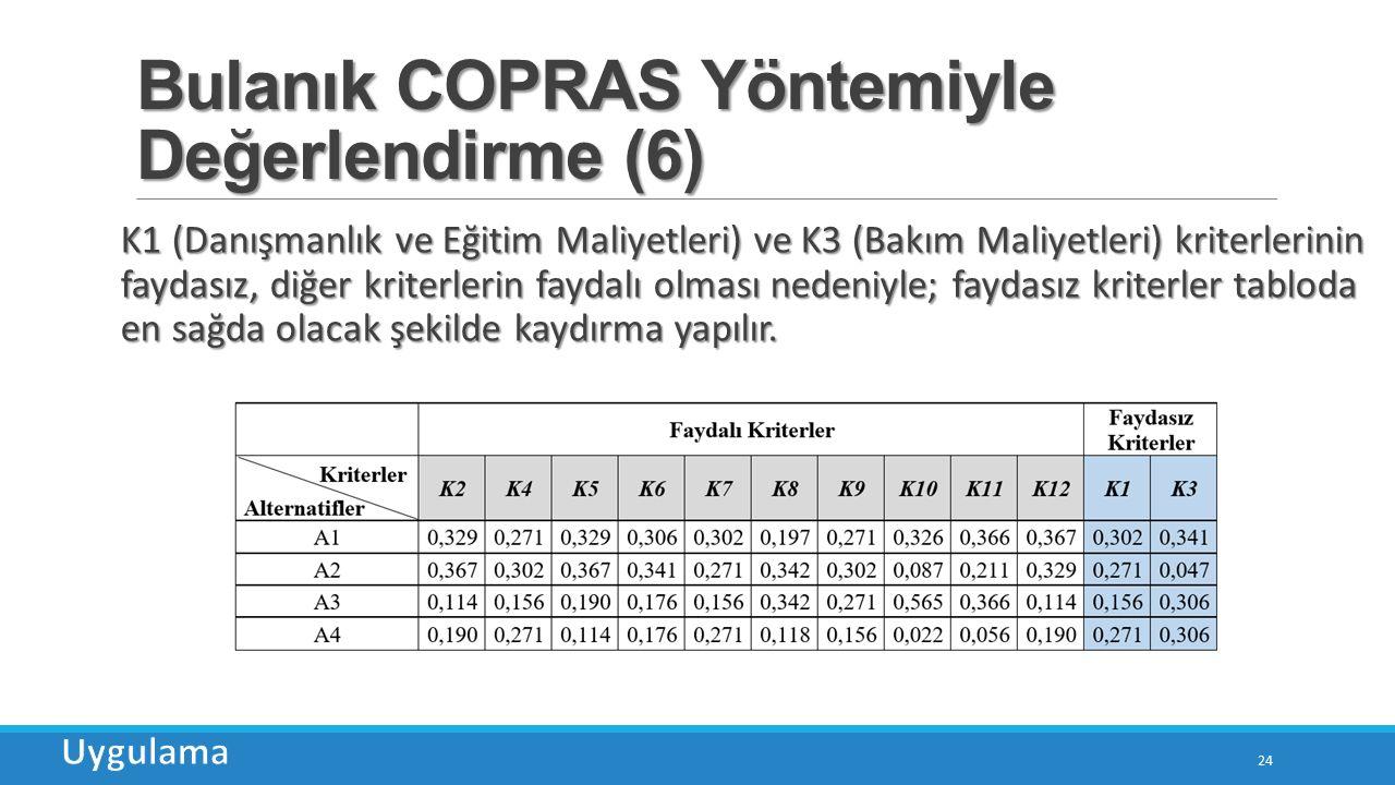 Bulanık COPRAS Yöntemiyle Değerlendirme (6) 24 K1 (Danışmanlık ve Eğitim Maliyetleri) ve K3 (Bakım Maliyetleri) kriterlerinin faydasız, diğer kriterlerin faydalı olması nedeniyle; faydasız kriterler tabloda en sağda olacak şekilde kaydırma yapılır.