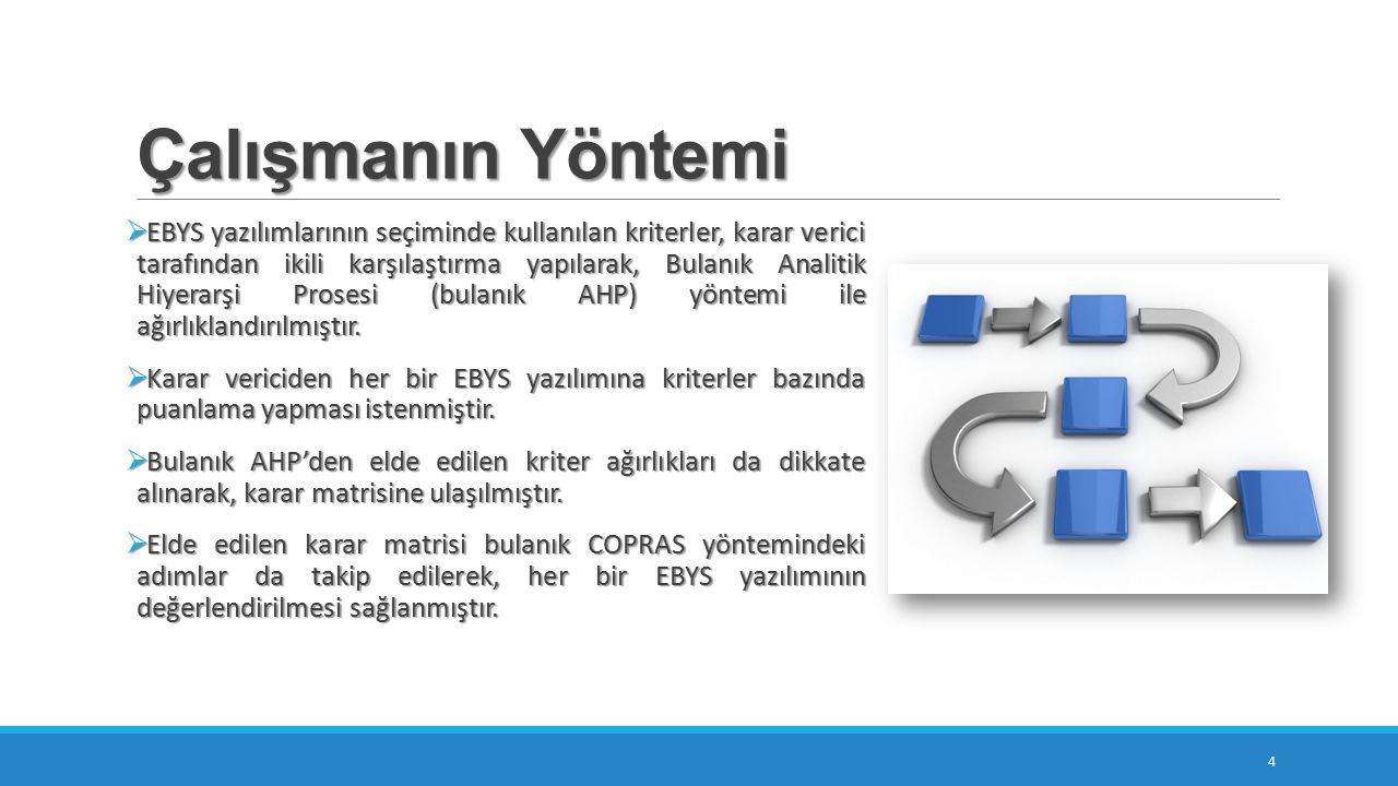 Çalışmanın Yöntemi  EBYS yazılımlarının seçiminde kullanılan kriterler, karar verici tarafından ikili karşılaştırma yapılarak, Bulanık Analitik Hiyerarşi Prosesi (bulanık AHP) yöntemi ile ağırlıklandırılmıştır.