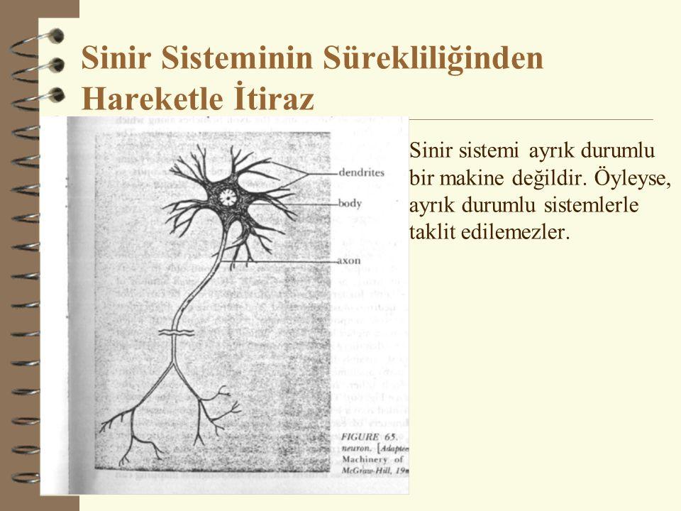 Sinir Sisteminin Sürekliliğinden Hareketle İtiraz Sinir sistemi ayrık durumlu bir makine değildir. Öyleyse, ayrık durumlu sistemlerle taklit edilemezl