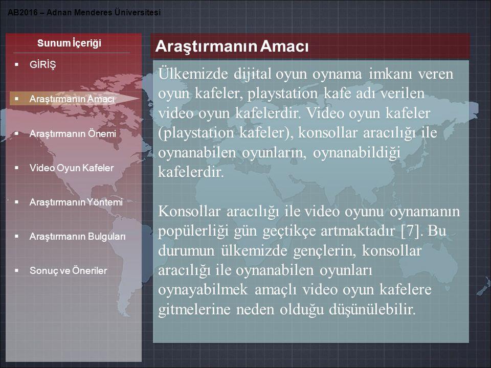 Sunum İçeriği KAYNAKLAR [1] Alantar, M.